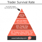 Six Insider Traits You Did Not Know About Forex Traders